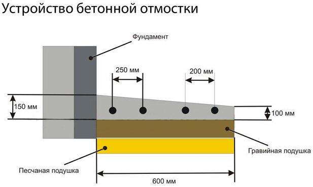 Ремонт герметизация межпанельных швов